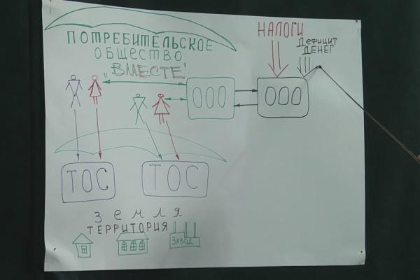 Рассказ Данилова о копном праве и потребительской кооперации