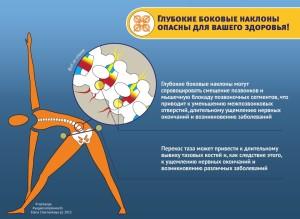 Наклоны в йоге