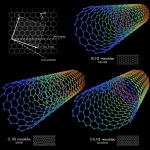 Углеродные нанотрубки станут в 200 раз дешевле! Секретная российская разработка