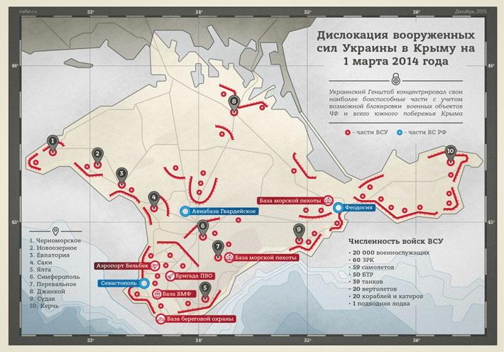 Предчувствие гражданской войны: от чего спасся Крым