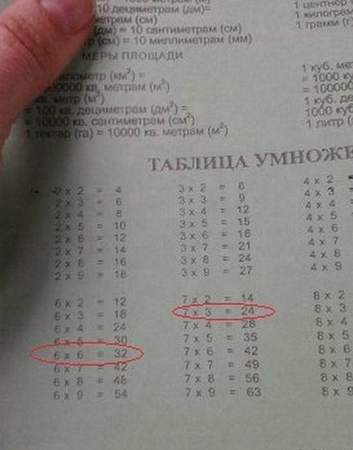 strannaya_tablica_umnozheniya