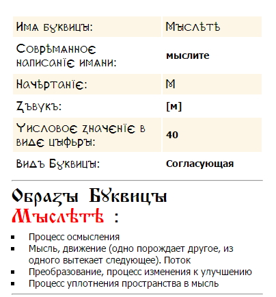 Буквица МыслетЪ