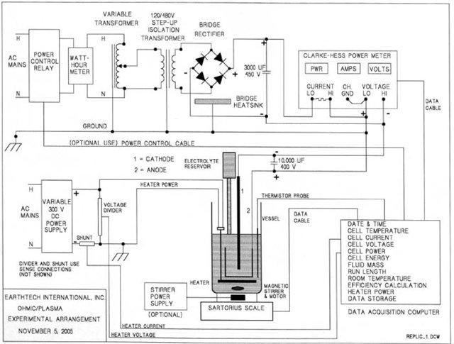 1957 год Схема Реактора Холодного Ядерного Синтеза