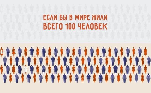 -Мир из 100 человек