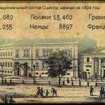 Об украинстве свыше 100 лет назад