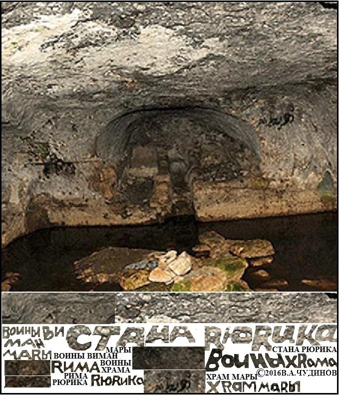 Вход в пещеру со свинцовыми книгами и моё чтение надписей