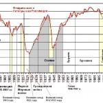Таблица ВВП, которую никто не видел