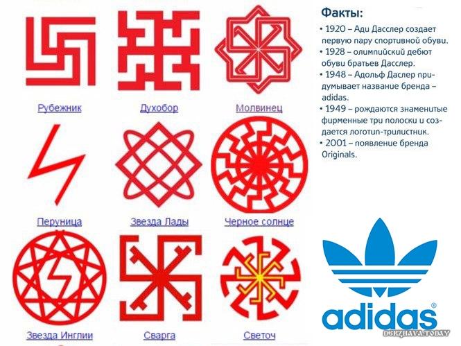 """Знаете ли вы, что ... название фирмы Адидас древнее """"древнего славянского"""" названия знака """"молвинец"""" на целых 40 лет?"""