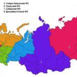 В Конституции РФ упоминания о русском народе нет. Этот юридический казус