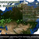 Родовые поместья и поселения — будущее России